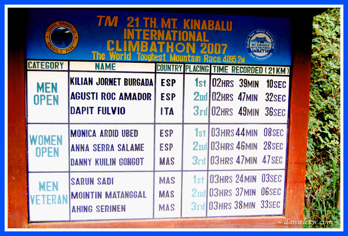 Kinabalu Climb Record Breakers