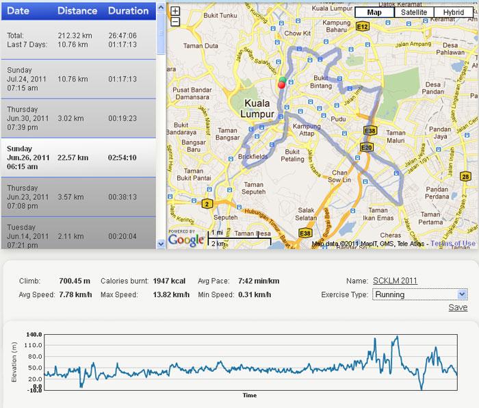 DanielCtw Running Record SCKLM2011